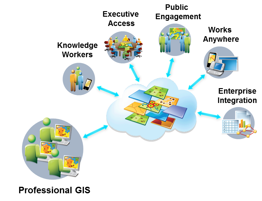 geographic information system A geographic information system (gis) is a computer system capable of capturing, storing, analyzing, and displaying geographically referenced information that is, data identified according to location.